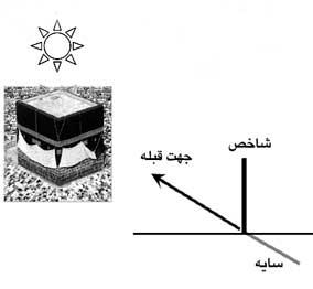 تعیین دقیق جهت قبله در روز هفتم خرداد...